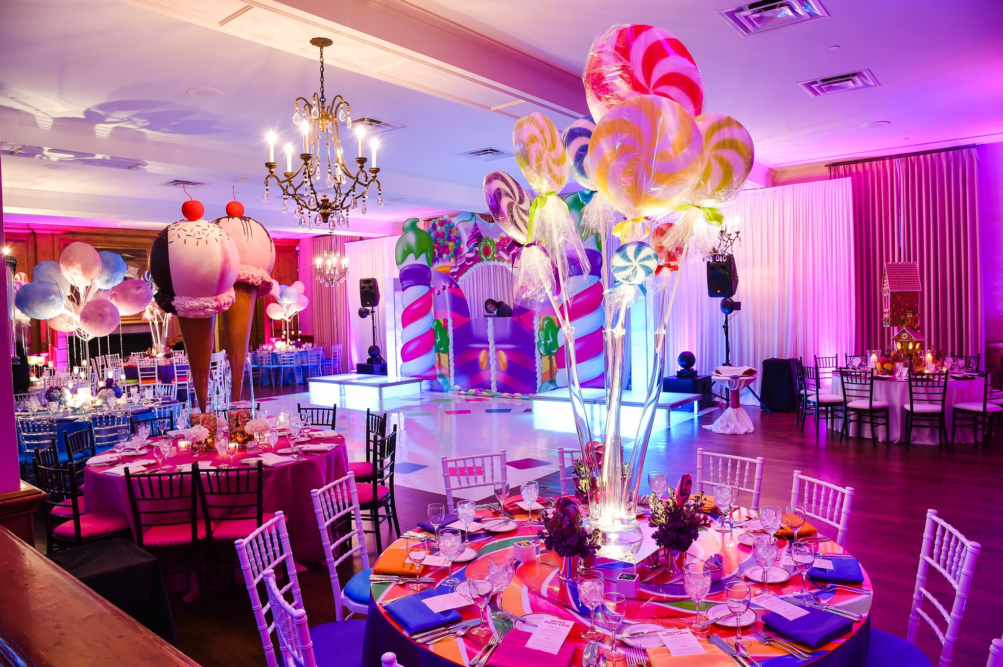 Candyland Themed Bat Mitzvah