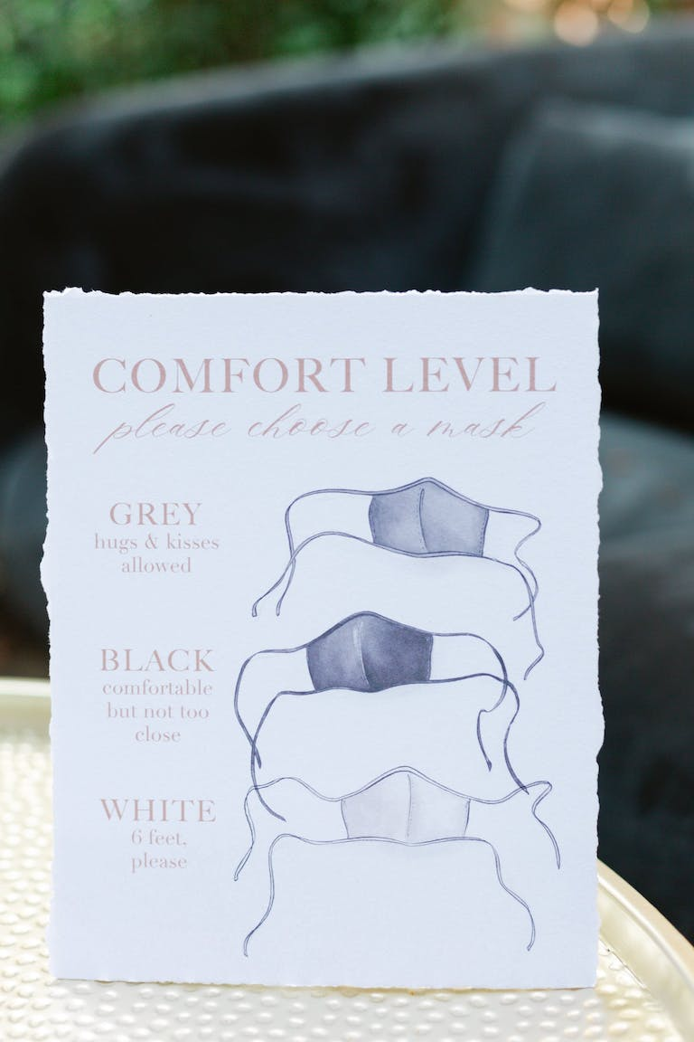 Comfort level mask sign for 2021 party trend | PartySlate