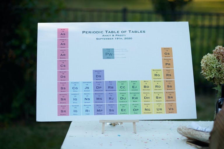 Colorful Periodic Table-Themed Wedding Seating Chart | PartySlate